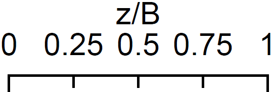File:UFR4-16 figure28 scale.png
