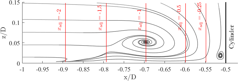 File:UFR3-35 position of profiles.png
