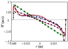 AC6-15 fig10b.png