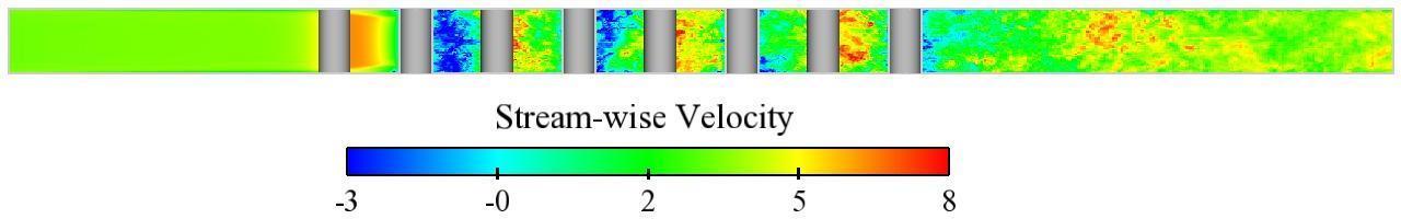 Streamwise velocity.jpg