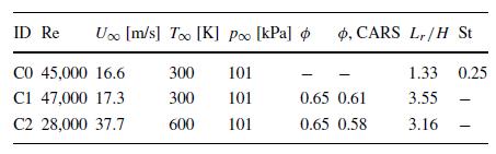 AC2-12 tab5.png