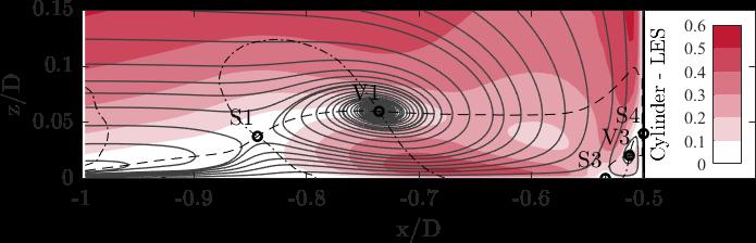 UFR3-35 LES streamlines mag.png