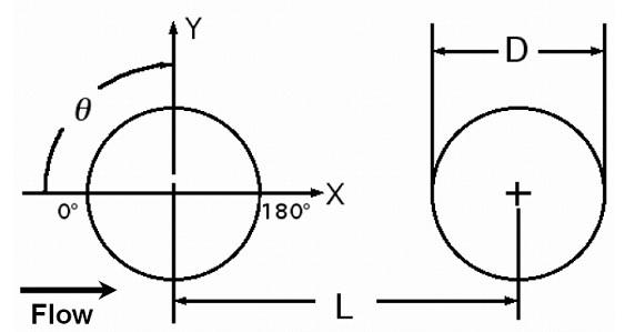 UFR2-12 figure1.png