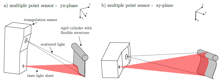 Structure sensors scancontrolonly0001 new.png