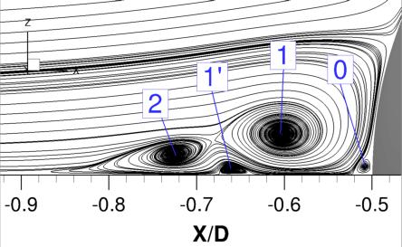 UFR3-33 streamstraces zoom horseshoe vortices stig.png