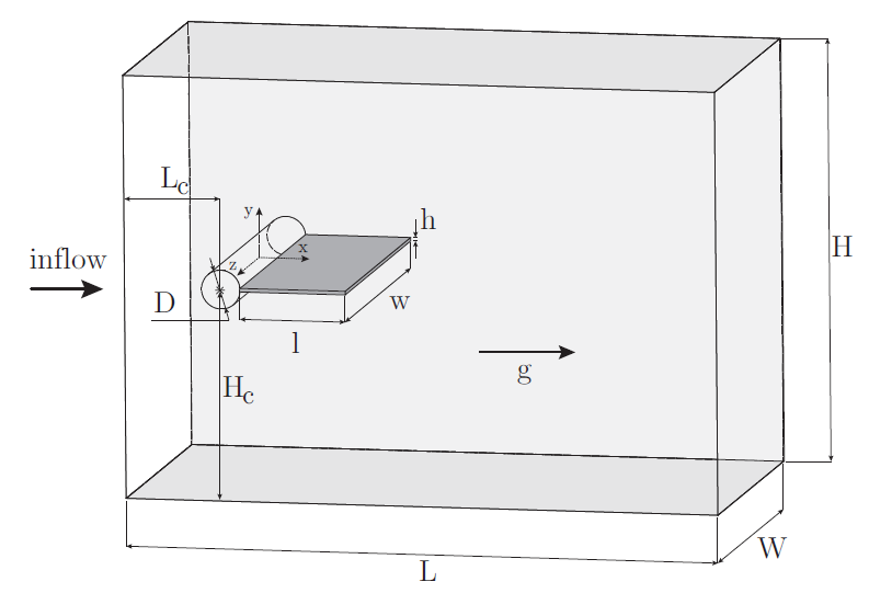 FSI-PfS-1a Benchmark Rubberplate geometry0001 new.png