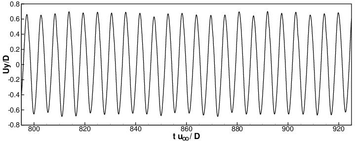 Qnet FSI-PfS-2a raw signal dispy exp.png