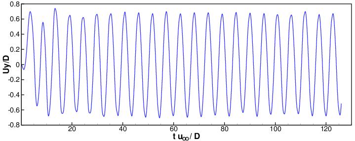 Qnet FSI-PfS-2a raw signal dispy num.png