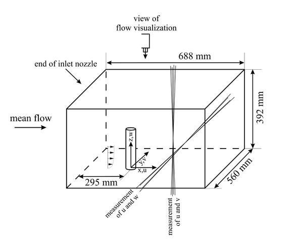 UFR2-10 figure 2.png