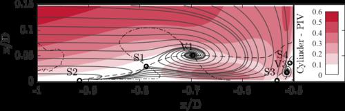 UFR3-35 PIV streamlines mag.png