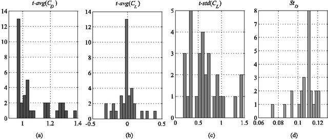UFR2-15 figure04.png