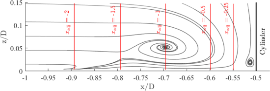 UFR3-35 position of profiles.png
