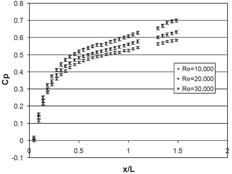 UFR4-16 figure11.png