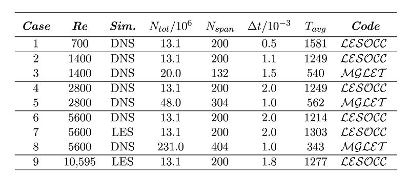 File:Table1.jpg