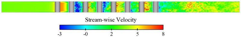File:Streamwise velocity.jpg