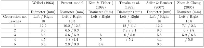 File:Table2 Brno PIV.pdf