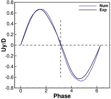 Qnet FSI-PfS-2a comparison mean period.png