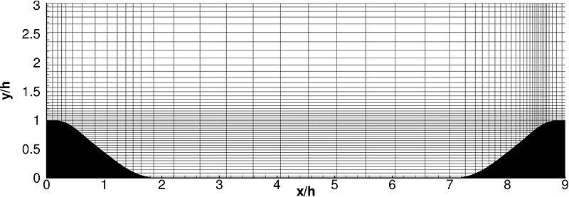 File:Grid-dns.jpg