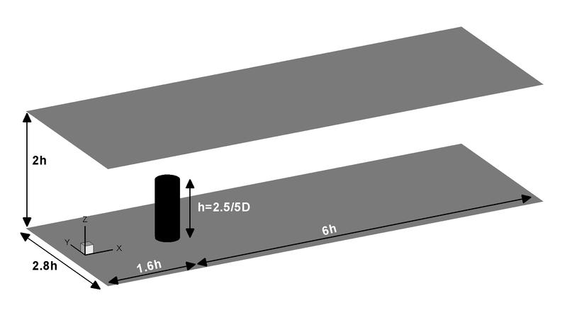File:UFR2-10 figure 3.png
