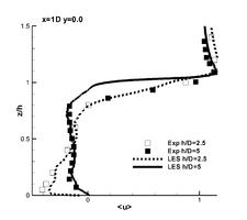 UFR2-10 figure 9 a1.png