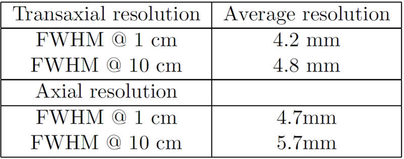 File:AC7-01 table4.png