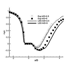UFR2-10 figure 8 a2.png