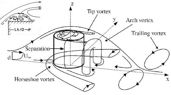 UFR2-10 figure 1.png