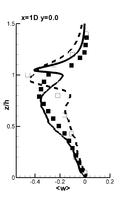 UFR2-10 figure 9 a2.png