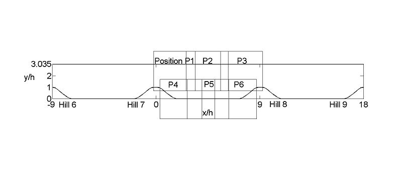 File:Camerapositions.jpg