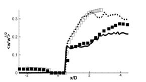 UFR2-10 figure 8 d1 mod.png