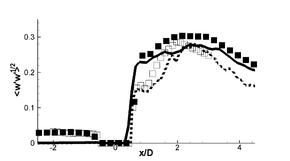 UFR2-10 figure 8 d2.png
