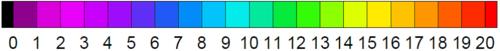 UFR4-16 figure34 bar.png