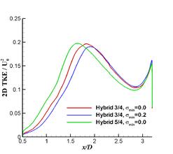 UFR2-12 figure10b.png
