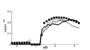 UFR2-10 figure 8 c2.png