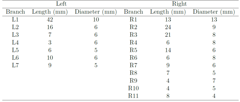 File:AC7-01 table1.png