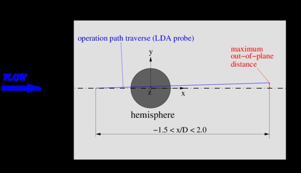 UFR3-33 traverse error lda.png