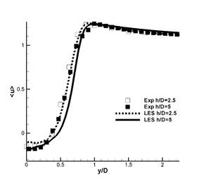 UFR2-10 figure 10 a1.png