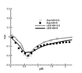 UFR2-10 figure 10 a2.png